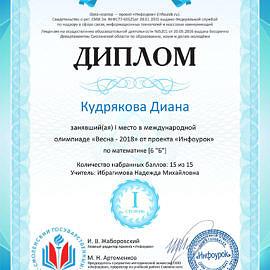 Kudryakova Diana infourok.ru 1642877208698 270x270 Достижения обучающихся