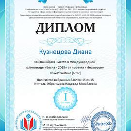 Kuznetsova Diana infourok.ru 1642865920908 270x270 Достижения обучающихся