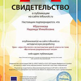 Svidetelstvo proekta infourok.ru 1401187 270x270 Достижения сотрудников
