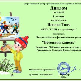 Popova Tanya 270x270 Достижения обучающихся