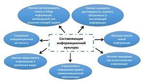 1100px Sostavlyayushhie 300x167 Педагогическим работникам