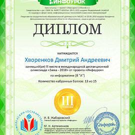 Diplom proekta infourok.ru 1538554097569 270x270 Достижения обучающихся
